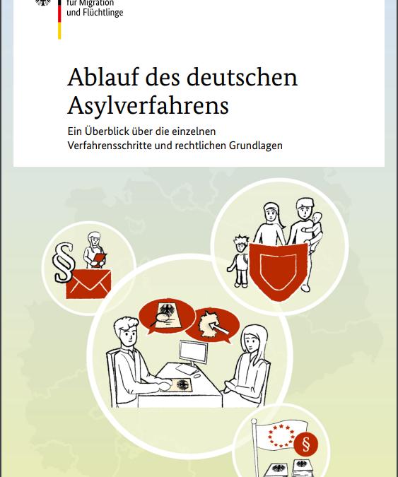 Ablauf des deutschen Asylverfahrens (Broschüre)