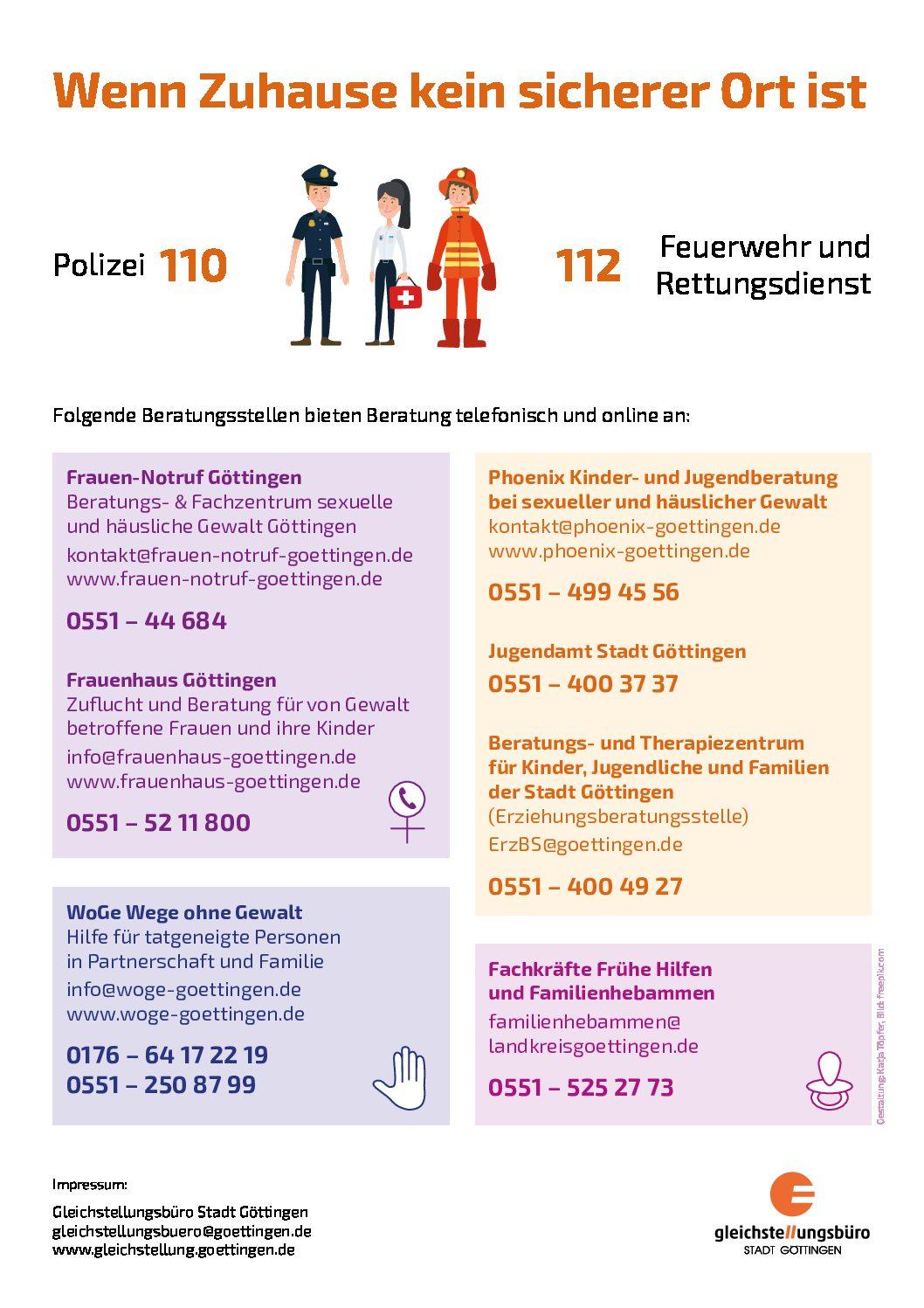 Wenn Zuhause kein sicherer Ort ist – Plakat mit Nummern von Beratungsstellen